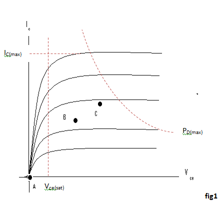 Transistor Biasing & Stabilization Notes   EduRev