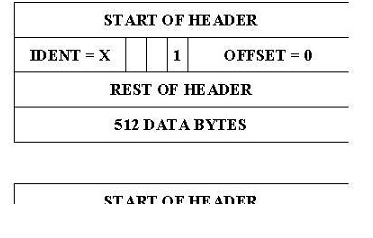 IP (Internet Protocol) Notes   EduRev