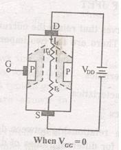 Field Effect Transistor Electrical Engineering (EE) Notes | EduRev