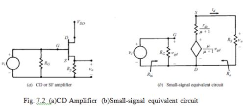 FET Amplifier Electrical Engineering (EE) Notes | EduRev
