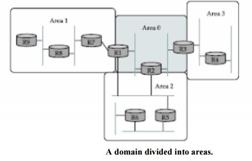 Areas Computer Science Engineering (CSE) Notes | EduRev