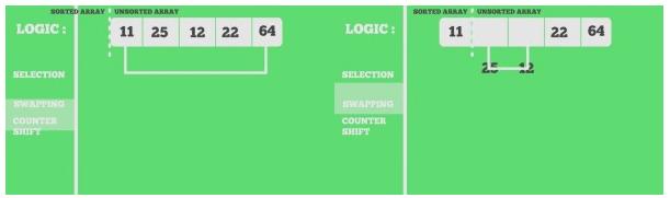 Sorting Algorithms- 1 Notes | EduRev
