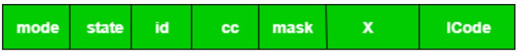 Simplified Instructional Computer (SIC) Notes   EduRev