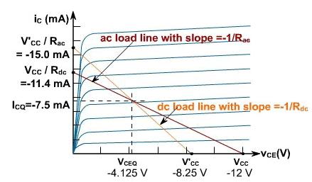 Design of Amplifier: Examples Electrical Engineering (EE) Notes   EduRev