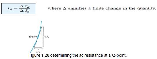 Ideal Versus Practical Resistance Levels Electrical Engineering (EE) Notes   EduRev