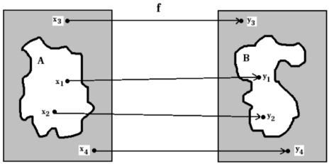 Complexity, Complexity Class P and Complexity Class NP Computer Science Engineering (CSE) Notes | EduRev