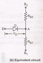 Uni Junction Transistor (UJT) Electrical Engineering (EE) Notes | EduRev
