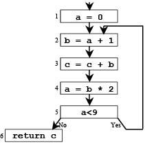 Liveliness Analysis Notes   EduRev