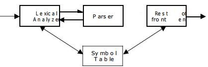 Context-Free Grammars: Definition & Parsing Notes | EduRev