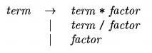 Syntax Definition: Simple Syntax Directed Translator Notes | EduRev