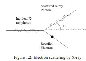 Photoelectric Effect Civil Engineering (CE) Notes | EduRev