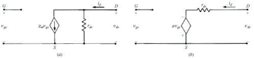 Characteristics Of N-Channel JFET Electrical Engineering (EE) Notes | EduRev