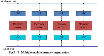Vector Processing Computer Science Engineering (CSE) Notes   EduRev