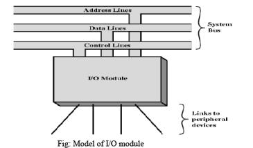 I/O modules Computer Science Engineering (CSE) Notes | EduRev