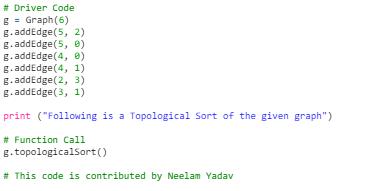 Topological Sorting Notes | EduRev