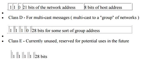 Basic Networking Computer Science Engineering (CSE) Notes | EduRev
