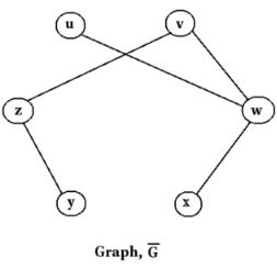 Vertex Cover Problem Computer Science Engineering (CSE) Notes | EduRev