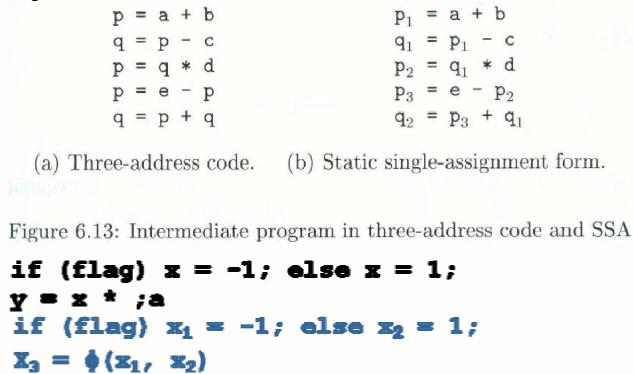 Intermediate Code Forms Computer Science Engineering (CSE) Notes | EduRev