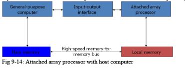 Array Processing Computer Science Engineering (CSE) Notes   EduRev