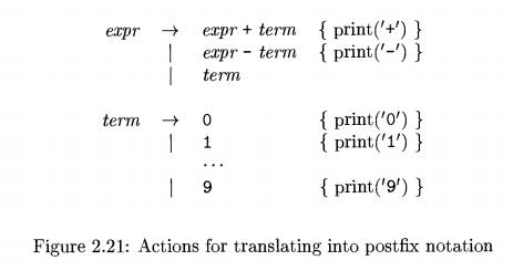 A Translator for Simple Expressions: Simple Syntax Directed Translator Notes   EduRev