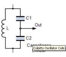 The Colpitts Oscillator Electrical Engineering (EE) Notes | EduRev