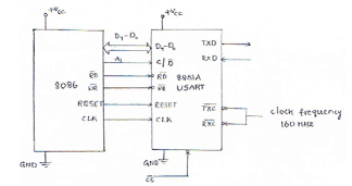 8251a usart Interfacing With 8086 - Microprocessors and