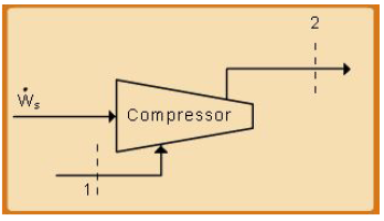 Applications to Real Fluid Processes in Process Plant Equipments Civil Engineering (CE) Notes | EduRev