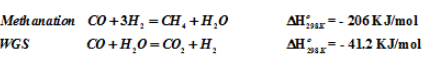 Steam Reforming Chemical Engineering Notes | EduRev