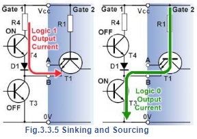 Sinking And Sourcing Electrical Engineering (EE) Notes | EduRev