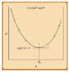 Criteria for Chemical Reaction Equilibrium Civil Engineering (CE) Notes   EduRev