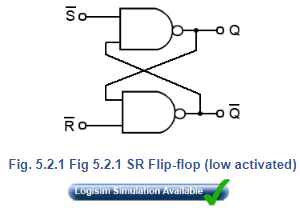 S-R Flip Flops Electrical Engineering (EE) Notes | EduRev