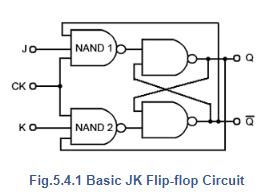 Introduction To Jk - JK Flip Flops Electronics and Communication Engineering (ECE) Notes | EduRev