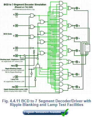 BCD to 7 Segment Electrical Engineering (EE) Notes | EduRev