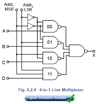 Multi Bit Multiplexers And Addressing Electrical Engineering (EE) Notes | EduRev