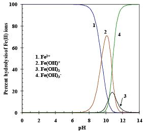 Pre Treatment & Physical Treatment: Coagulation and Flocculation (Part -1) Computer Science Engineering (CSE) Notes | EduRev