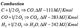 Gasification of Coal, Petrocoke And Biomass Chemical Engineering Notes | EduRev