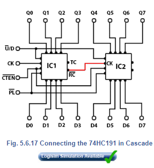 Cascading Counters Electrical Engineering (EE) Notes | EduRev