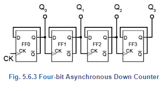 Four Bit Asynchronous Up Counter And Down Counter Electrical Engineering (EE) Notes | EduRev