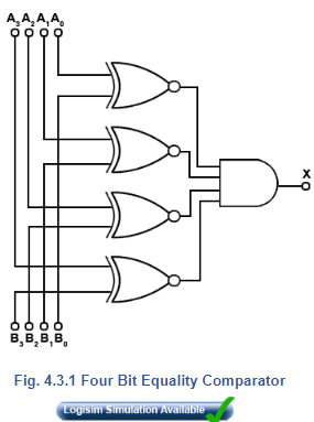Binary Comparators Electrical Engineering (EE) Notes | EduRev