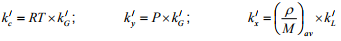 Equimolar Counter Diffusion Of A and B (NA =-NB) Chemical Engineering Notes   EduRev