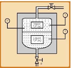 Introduction to Vapour Liquid Equilibria Civil Engineering (CE) Notes | EduRev