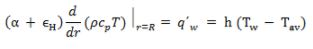 Forced Convective Heat Transfer (Part - 5) Chemical Engineering Notes | EduRev