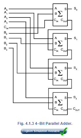 4 Bit Parallel Adder And 8 Bit Full Adder: Binary Arithmetic ...  Bit Adder Schematic on