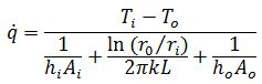 Convective Heat Transfer: One dimensional (Part - 3) Chemical Engineering Notes | EduRev