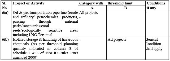 Introduction to Environmental Engineering - 2 Computer Science Engineering (CSE) Notes | EduRev