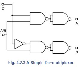 Multiplexers Electrical Engineering (EE) Notes | EduRev