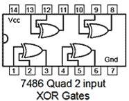 Logic Gates Electrical Engineering (EE) Notes | EduRev