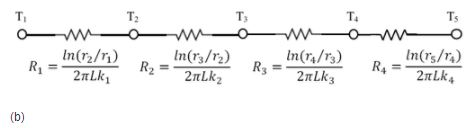 Conduction: One Dimensional (Part - 4) Chemical Engineering Notes | EduRev