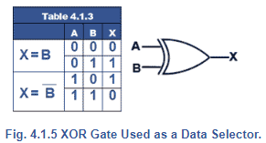 4 Bit Parallel Adder And 8 Bit Full Adder: Binary Arithmetic Circuits Electrical Engineering (EE) Notes | EduRev