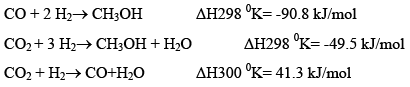 Synthesis Gas and its Derivatives (Part - 1) Chemical Engineering Notes | EduRev